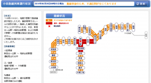 小田急線 脱線事故図解