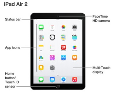 Touch IDセンサ採用iPad Air2、iPad Mini3フライング公開
